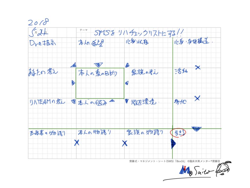 SMSBox16マンダラタイプ