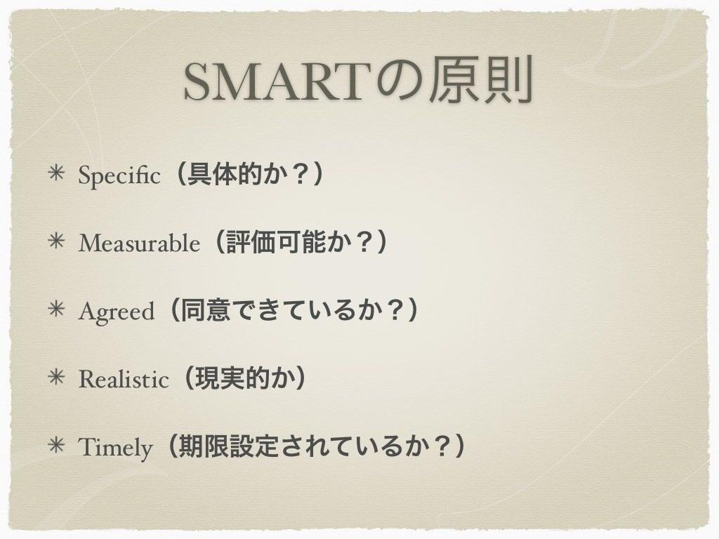 SMARTの原則